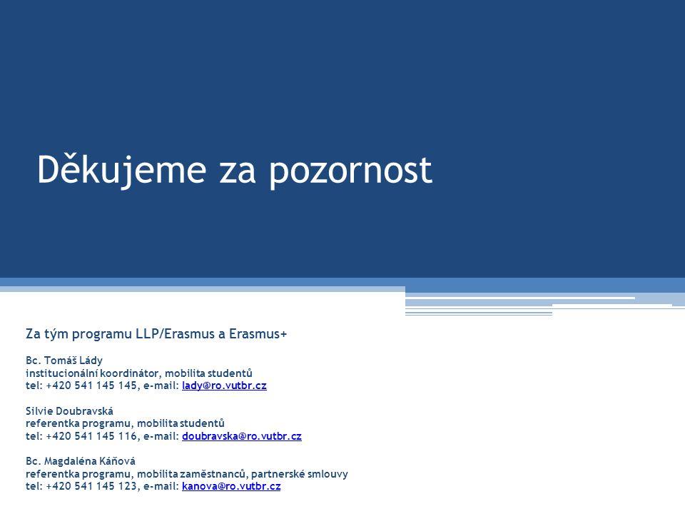 Děkujeme za pozornost Za tým programu LLP/Erasmus a Erasmus+ Bc. Tomáš Lády institucionální koordinátor, mobilita studentů tel: +420 541 145 145, e-ma