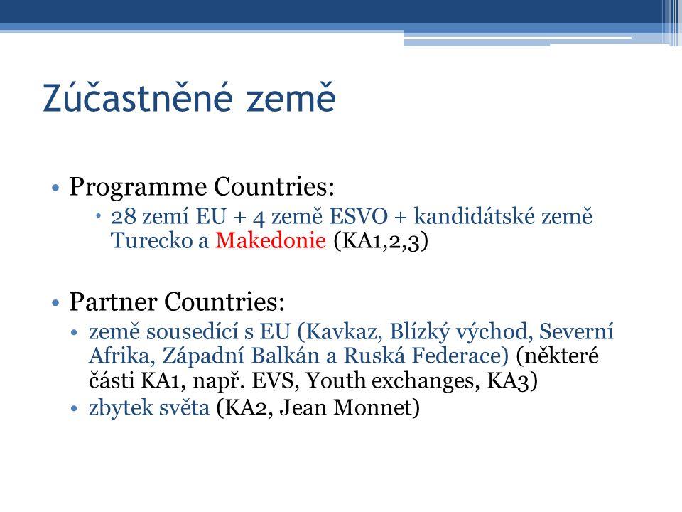 Zúčastněné země Programme Countries:  28 zemí EU + 4 země ESVO + kandidátské země Turecko a Makedonie (KA1,2,3) Partner Countries: země sousedící s EU (Kavkaz, Blízký východ, Severní Afrika, Západní Balkán a Ruská Federace) (některé části KA1, např.