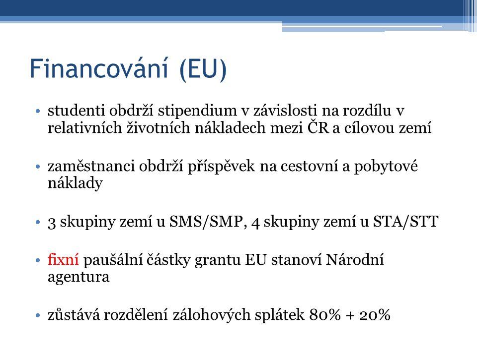 Financování (EU) studenti obdrží stipendium v závislosti na rozdílu v relativních životních nákladech mezi ČR a cílovou zemí zaměstnanci obdrží příspěvek na cestovní a pobytové náklady 3 skupiny zemí u SMS/SMP, 4 skupiny zemí u STA/STT fixní paušální částky grantu EU stanoví Národní agentura zůstává rozdělení zálohových splátek 80% + 20%