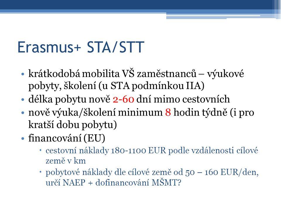 Erasmus+ STA/STT krátkodobá mobilita VŠ zaměstnanců – výukové pobyty, školení (u STA podmínkou IIA) délka pobytu nově 2-60 dní mimo cestovních nově výuka/školení minimum 8 hodin týdně (i pro kratší dobu pobytu) financování (EU)  cestovní náklady 180-1100 EUR podle vzdálenosti cílové země v km  pobytové náklady dle cílové země od 50 – 160 EUR/den, určí NAEP + dofinancování MŠMT