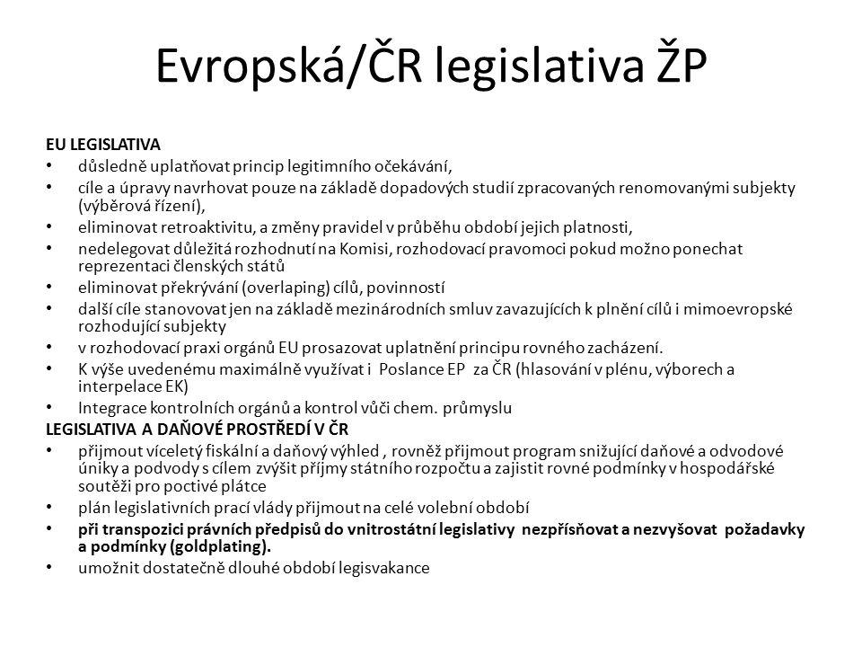 Evropská/ČR legislativa ŽP EU LEGISLATIVA důsledně uplatňovat princip legitimního očekávání, cíle a úpravy navrhovat pouze na základě dopadových studií zpracovaných renomovanými subjekty (výběrová řízení), eliminovat retroaktivitu, a změny pravidel v průběhu období jejich platnosti, nedelegovat důležitá rozhodnutí na Komisi, rozhodovací pravomoci pokud možno ponechat reprezentaci členských států eliminovat překrývání (overlaping) cílů, povinností další cíle stanovovat jen na základě mezinárodních smluv zavazujících k plnění cílů i mimoevropské rozhodující subjekty v rozhodovací praxi orgánů EU prosazovat uplatnění principu rovného zacházení.