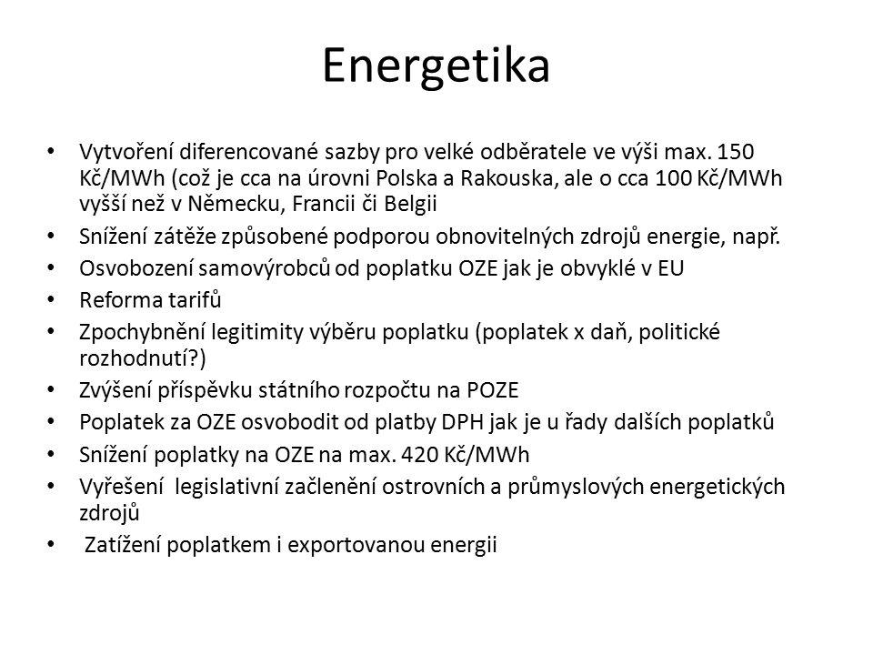 Energetika Vytvoření diferencované sazby pro velké odběratele ve výši max.