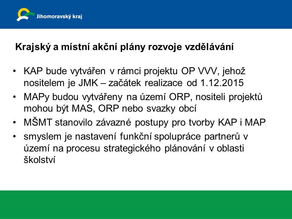 Krajský a místní akční plány rozvoje vzdělávání KAP bude vytvářen v rámci projektu OP VVV, jehož nositelem je JMK – začátek realizace od 1.12.2015 MAPy budou vytvářeny na území ORP, nositeli projektů mohou být MAS, ORP nebo svazky obcí MŠMT stanovilo závazné postupy pro tvorby KAP i MAP smyslem je nastavení funkční spolupráce partnerů v území na procesu strategického plánování v oblasti školství