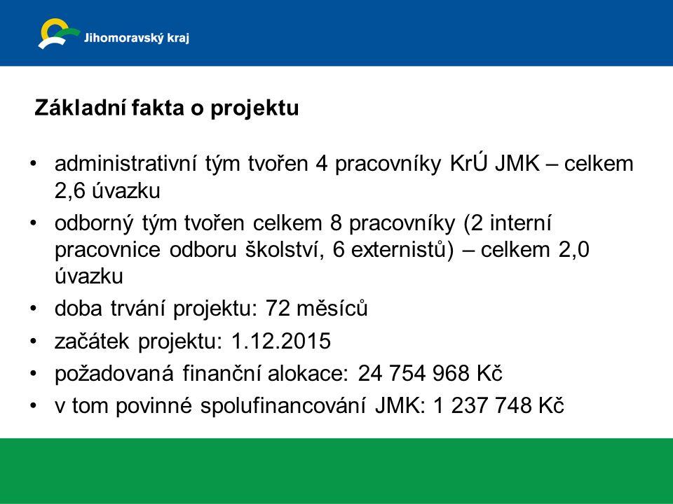 Základní fakta o projektu administrativní tým tvořen 4 pracovníky KrÚ JMK – celkem 2,6 úvazku odborný tým tvořen celkem 8 pracovníky (2 interní pracovnice odboru školství, 6 externistů) – celkem 2,0 úvazku doba trvání projektu: 72 měsíců začátek projektu: 1.12.2015 požadovaná finanční alokace: 24 754 968 Kč v tom povinné spolufinancování JMK: 1 237 748 Kč
