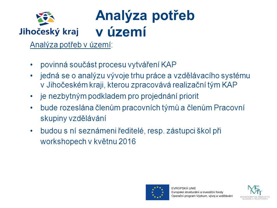 Analýza potřeb v území Analýza potřeb v území: povinná součást procesu vytváření KAP jedná se o analýzu vývoje trhu práce a vzdělávacího systému v Jih