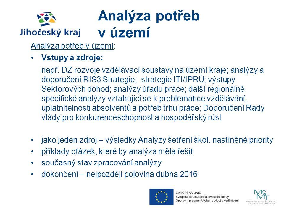 Analýza potřeb v území Analýza potřeb v území: Vstupy a zdroje: např. DZ rozvoje vzdělávací soustavy na území kraje; analýzy a doporučení RIS3 Strateg