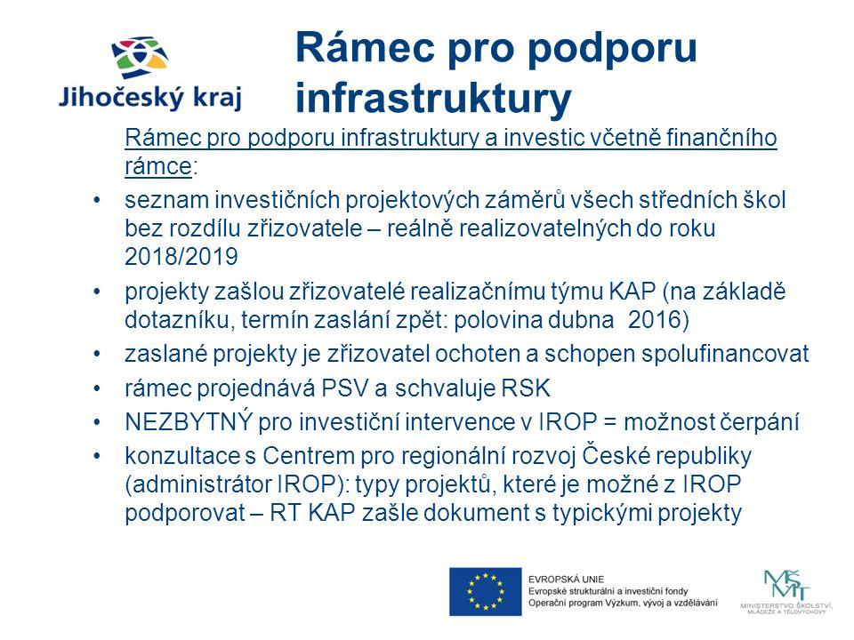 Rámec pro podporu infrastruktury Rámec pro podporu infrastruktury a investic včetně finančního rámce: seznam investičních projektových záměrů všech středních škol bez rozdílu zřizovatele – reálně realizovatelných do roku 2018/2019 projekty zašlou zřizovatelé realizačnímu týmu KAP (na základě dotazníku, termín zaslání zpět: polovina dubna 2016) zaslané projekty je zřizovatel ochoten a schopen spolufinancovat rámec projednává PSV a schvaluje RSK NEZBYTNÝ pro investiční intervence v IROP = možnost čerpání konzultace s Centrem pro regionální rozvoj České republiky (administrátor IROP): typy projektů, které je možné z IROP podporovat – RT KAP zašle dokument s typickými projekty