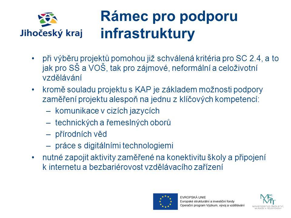 Rámec pro podporu infrastruktury při výběru projektů pomohou již schválená kritéria pro SC 2.4, a to jak pro SŠ a VOŠ, tak pro zájmové, neformální a c