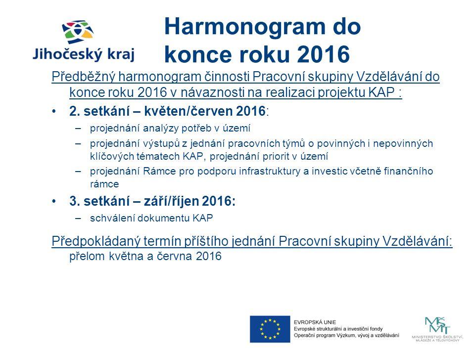 Harmonogram do konce roku 2016 Předběžný harmonogram činnosti Pracovní skupiny Vzdělávání do konce roku 2016 v návaznosti na realizaci projektu KAP :