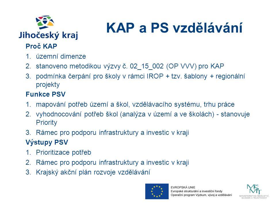 KAP a PS vzdělávání Proč KAP 1.územní dimenze 2.stanoveno metodikou výzvy č. 02_15_002 (OP VVV) pro KAP 3.podmínka čerpání pro školy v rámci IROP + tz