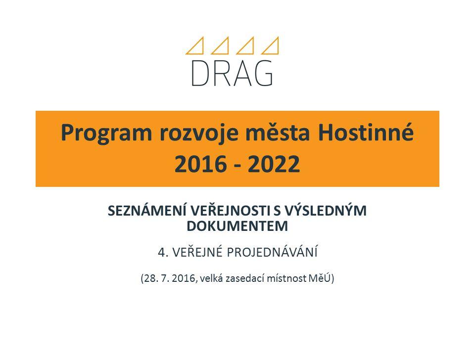 Program rozvoje města Hostinné 2016 - 2022 SEZNÁMENÍ VEŘEJNOSTI S VÝSLEDNÝM DOKUMENTEM 4.