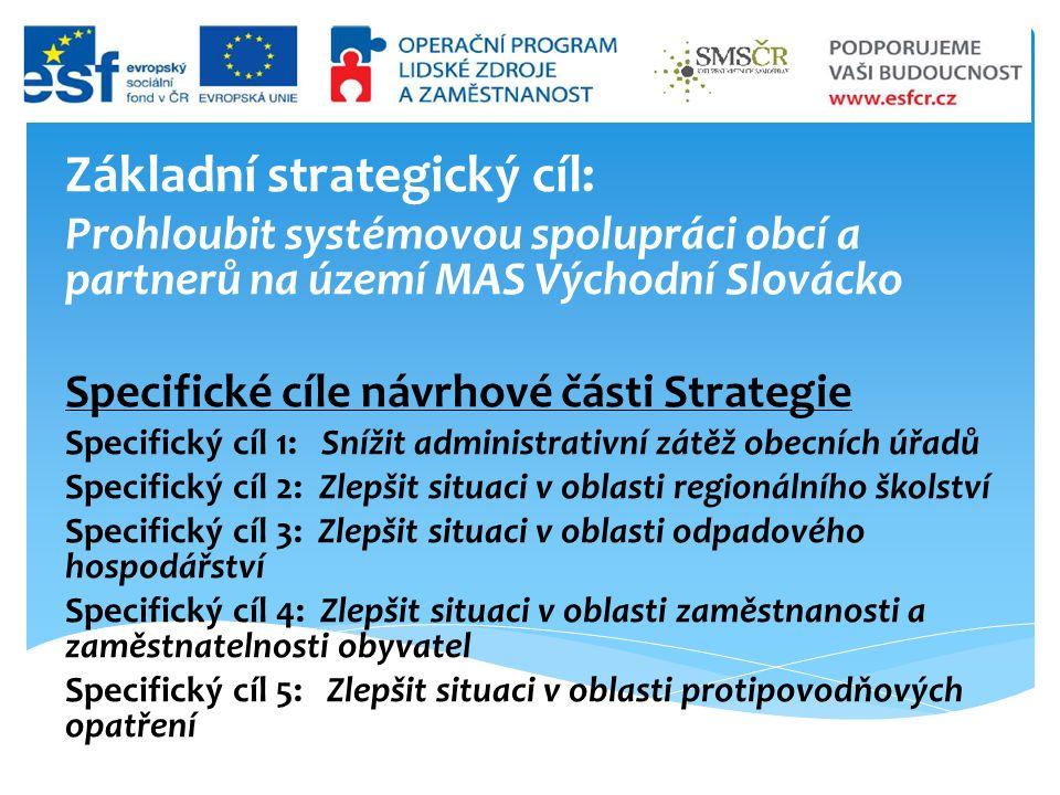 Základní strategický cíl: Prohloubit systémovou spolupráci obcí a partnerů na území MAS Východní Slovácko Specifické cíle návrhové části Strategie Specifický cíl 1: Snížit administrativní zátěž obecních úřadů Specifický cíl 2: Zlepšit situaci v oblasti regionálního školství Specifický cíl 3: Zlepšit situaci v oblasti odpadového hospodářství Specifický cíl 4: Zlepšit situaci v oblasti zaměstnanosti a zaměstnatelnosti obyvatel Specifický cíl 5: Zlepšit situaci v oblasti protipovodňových opatření
