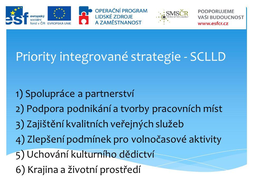 Priority integrované strategie - SCLLD 1) Spolupráce a partnerství 2) Podpora podnikání a tvorby pracovních míst 3) Zajištění kvalitních veřejných služeb 4) Zlepšení podmínek pro volnočasové aktivity 5) Uchování kulturního dědictví 6) Krajina a životní prostředí