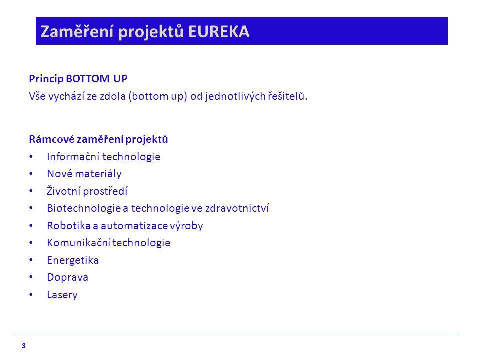 3 Zaměření projektů EUREKA Princip BOTTOM UP Vše vychází ze zdola (bottom up) od jednotlivých řešitelů.