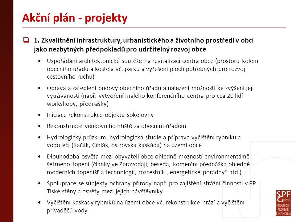 Akční plán - projekty  1. Zkvalitnění infrastruktury, urbanistického a životního prostředí v obci jako nezbytných předpokladů pro udržitelný rozvoj o