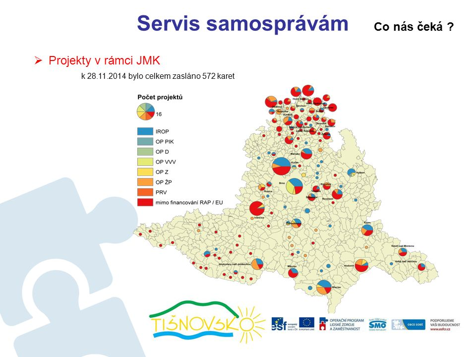 Servis samosprávám  Projekty v rámci JMK k 28.11.2014 bylo celkem zasláno 572 karet Co nás čeká