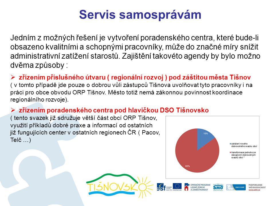 Servis samosprávám Jedním z možných řešení je vytvoření poradenského centra, které bude-li obsazeno kvalitními a schopnými pracovníky, může do značné míry snížit administrativní zatížení starostů.