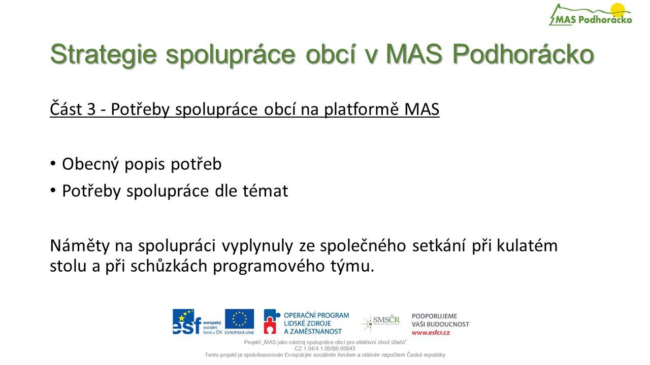 Strategie spolupráce obcí v MAS Podhorácko Část 3 - Potřeby spolupráce obcí na platformě MAS Obecný popis potřeb Potřeby spolupráce dle témat Náměty na spolupráci vyplynuly ze společného setkání při kulatém stolu a při schůzkách programového týmu.