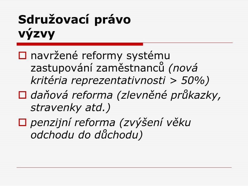 Sdružovací právo výzvy  navržené reformy systému zastupování zaměstnanců (nová kritéria reprezentativnosti > 50%)  daňová reforma (zlevněné průkazky, stravenky atd.)  penzijní reforma (zvýšení věku odchodu do důchodu)
