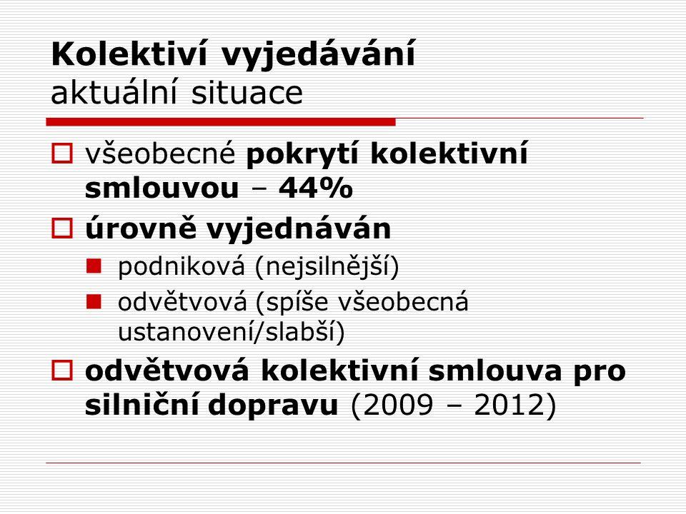 Kolektiví vyjedávání aktuální situace  všeobecné pokrytí kolektivní smlouvou – 44%  úrovně vyjednáván podniková (nejsilnější) odvětvová (spíše všeobecná ustanovení/slabší)  odvětvová kolektivní smlouva pro silniční dopravu (2009 – 2012)