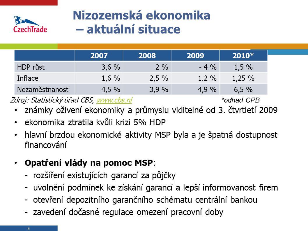 4 Nizozemská ekonomika – aktuální situace známky oživení ekonomiky a průmyslu viditelné od 3. čtvrtletí 2009 ekonomika ztratila kvůli krizi 5% HDP hla