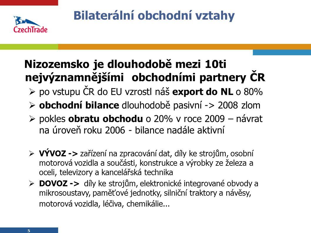 5 5 Bilaterální obchodní vztahy Nizozemsko je dlouhodobě mezi 10ti nejvýznamnějšími obchodními partnery ČR  po vstupu ČR do EU vzrostl náš export do