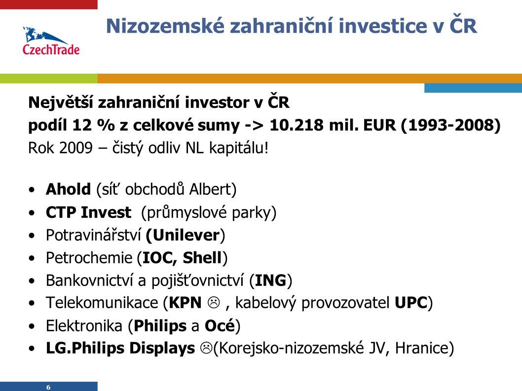 6 6 Nizozemské zahraniční investice v ČR Největší zahraniční investor v ČR podíl 12 % z celkové sumy -> 10.218 mil. EUR (1993-2008) Rok 2009 – čistý o