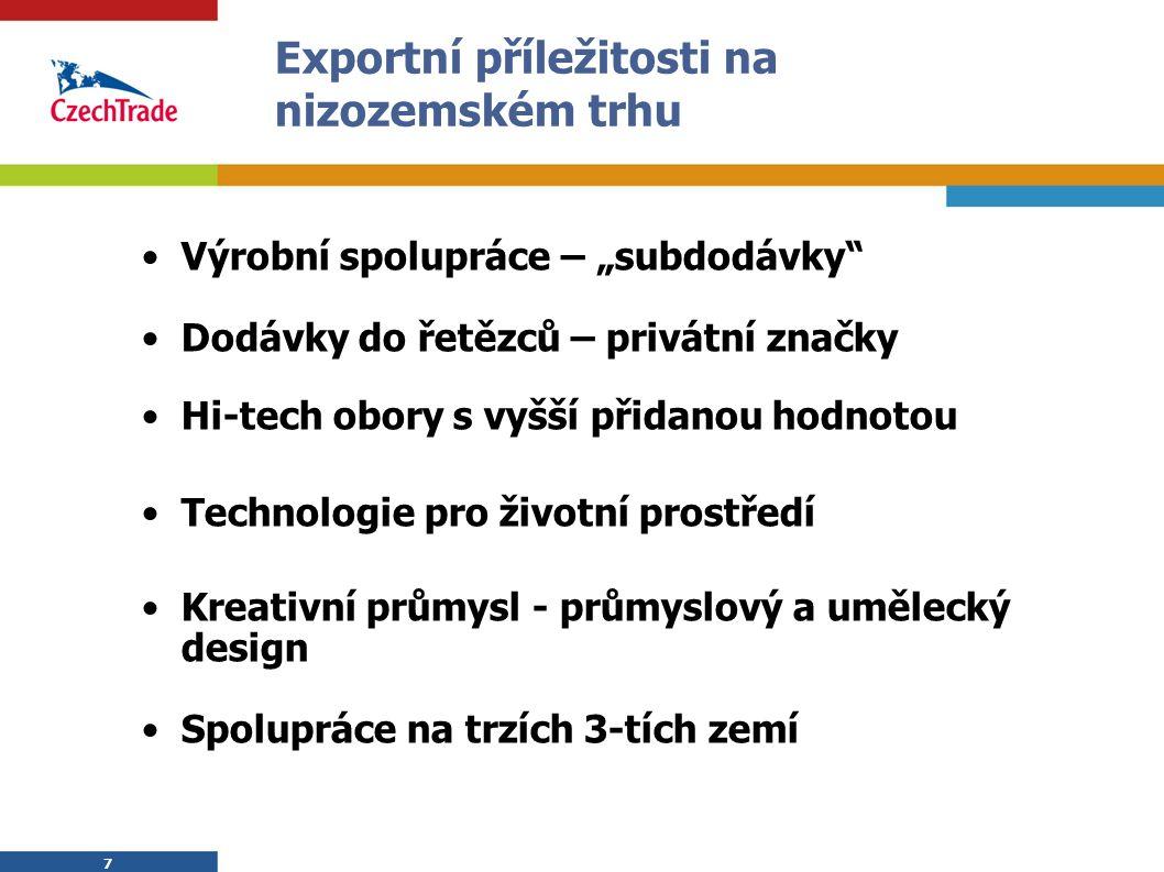 """7 7 Exportní příležitosti na nizozemském trhu Výrobní spolupráce – """"subdodávky Dodávky do řetězců – privátní značky Hi-tech obory s vyšší přidanou hodnotou Technologie pro životní prostředí Kreativní průmysl - průmyslový a umělecký design Spolupráce na trzích 3-tích zemí"""