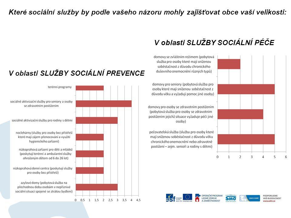 Které sociální služby by podle vašeho názoru mohly zajišťovat obce vaší velikosti: V oblasti SLUŽBY SOCIÁLNÍ PÉČE V oblasti SLUŽBY SOCIÁLNÍ PREVENCE