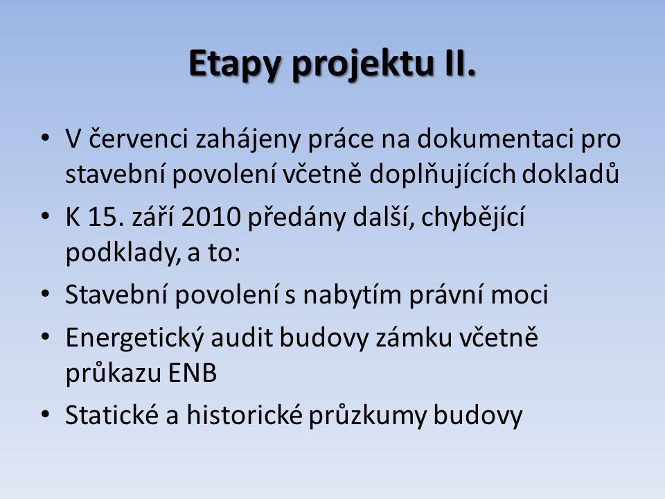 Etapy projektu II.
