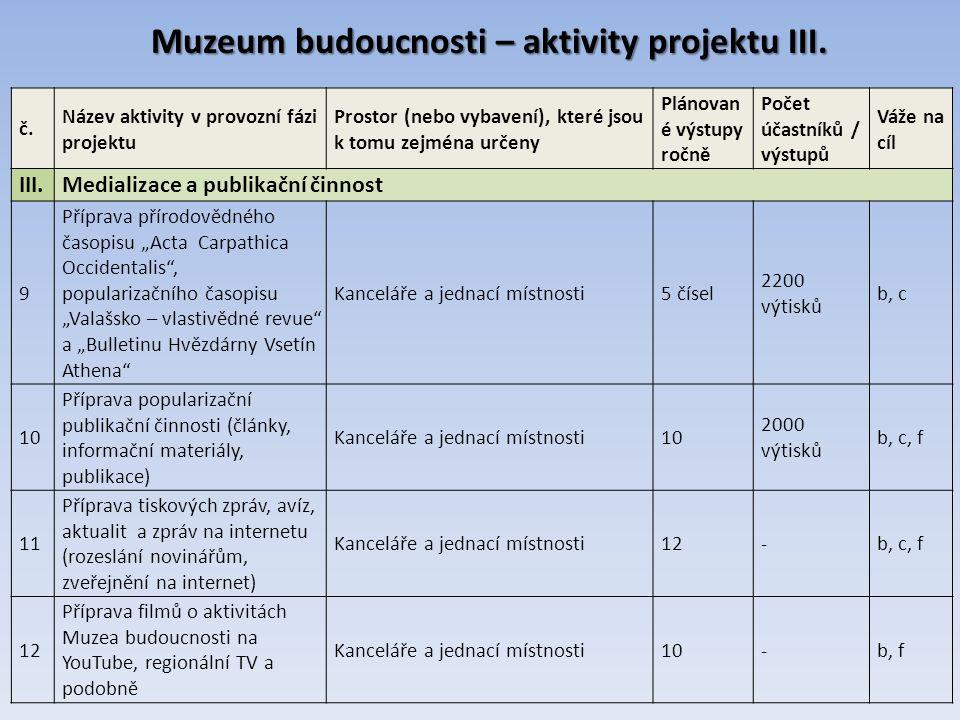 Muzeum budoucnosti – aktivity projektu III. č.