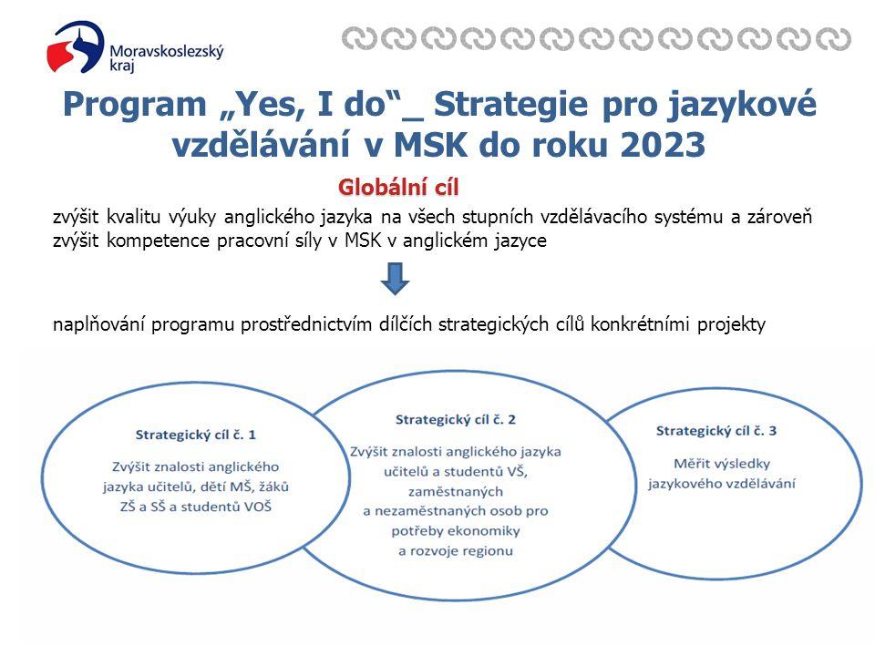 """Zavedli jsme systém environmentálního řízení a auditu Program """"Yes, I do _ Strategie pro jazykové vzdělávání v MSK do roku 2023 Globální cíl zvýšit kvalitu výuky anglického jazyka na všech stupních vzdělávacího systému a zároveň zvýšit kompetence pracovní síly v MSK v anglickém jazyce naplňování programu prostřednictvím dílčích strategických cílů konkrétními projekty"""
