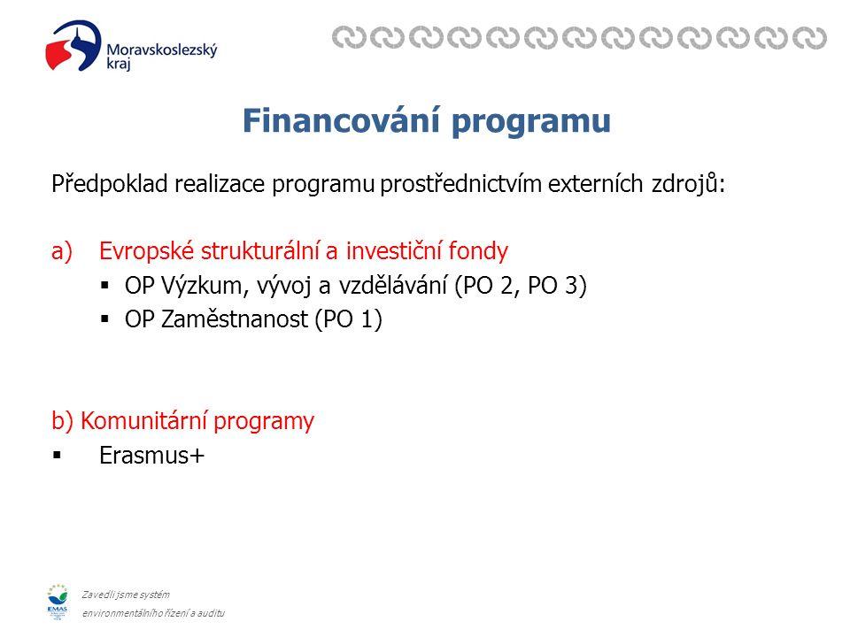 Zavedli jsme systém environmentálního řízení a auditu Financování programu Předpoklad realizace programu prostřednictvím externích zdrojů: a)Evropské strukturální a investiční fondy  OP Výzkum, vývoj a vzdělávání (PO 2, PO 3)  OP Zaměstnanost (PO 1) b) Komunitární programy  Erasmus+