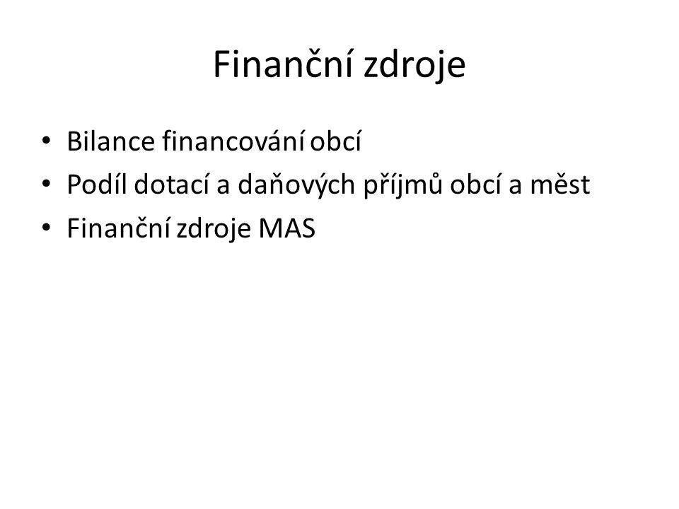Finanční zdroje Bilance financování obcí Podíl dotací a daňových příjmů obcí a měst Finanční zdroje MAS