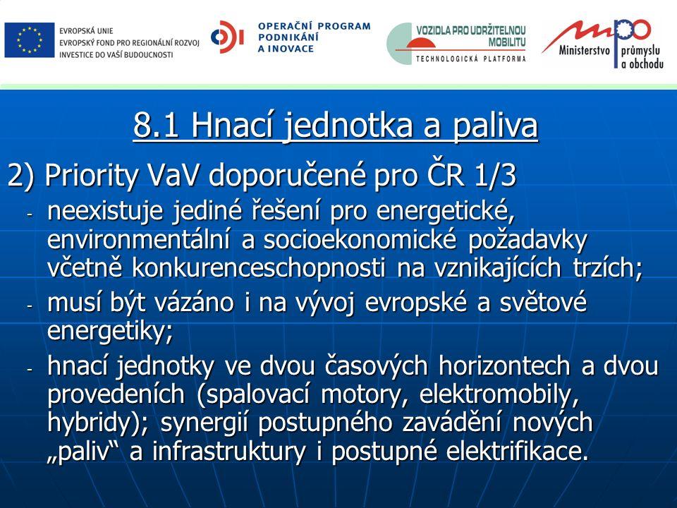 2) Priority VaV doporučené pro ČR 1/3 - neexistuje jediné řešení pro energetické, environmentální a socioekonomické požadavky včetně konkurenceschopno
