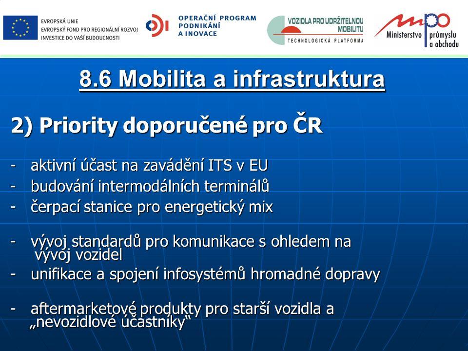 2) Priority doporučené pro ČR - aktivní účast na zavádění ITS v EU - budování intermodálních terminálů - čerpací stanice pro energetický mix - vývoj s