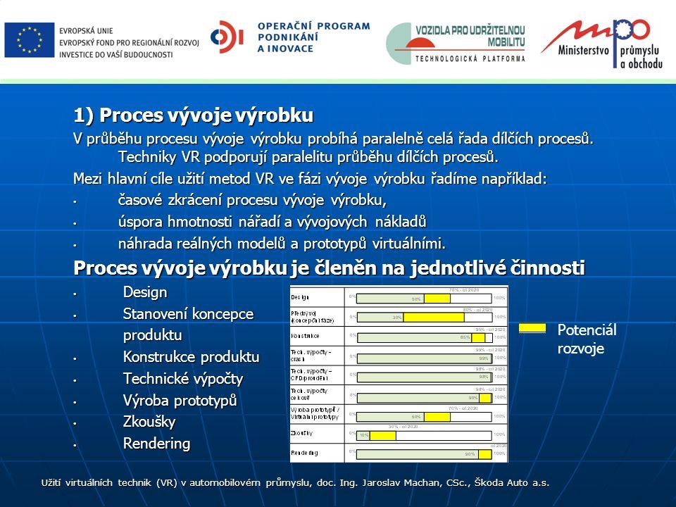 1) Proces vývoje výrobku V průběhu procesu vývoje výrobku probíhá paralelně celá řada dílčích procesů. Techniky VR podporují paralelitu průběhu dílčíc