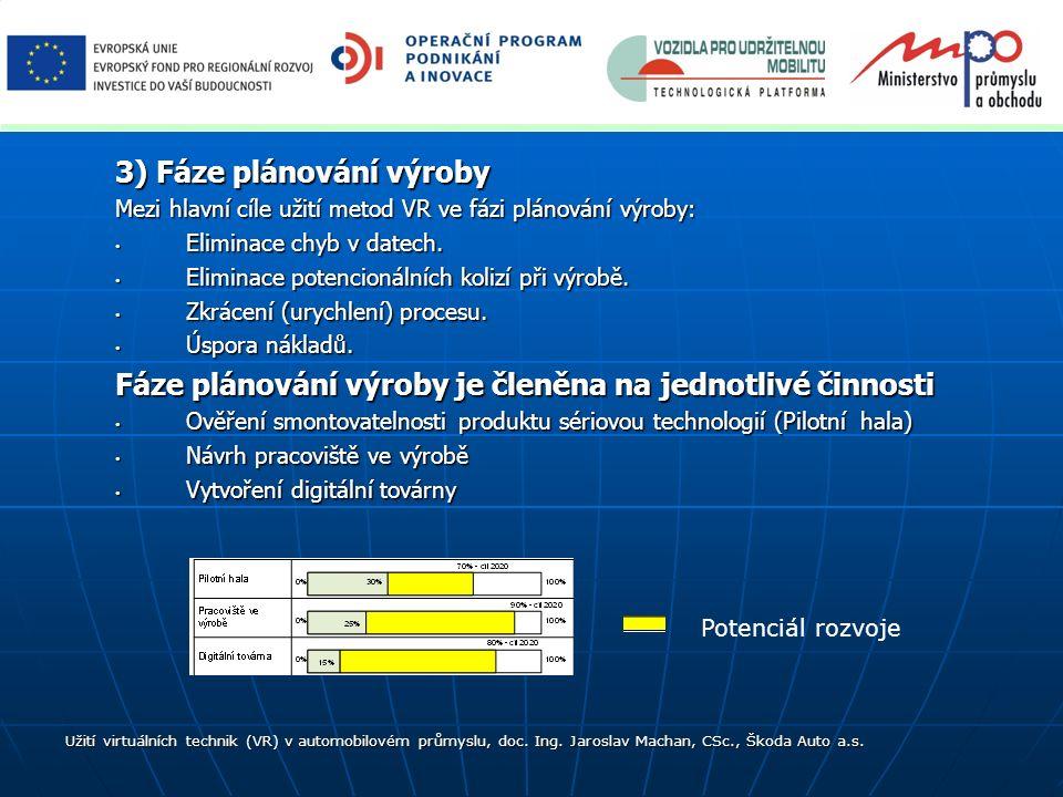 3) Fáze plánování výroby Mezi hlavní cíle užití metod VR ve fázi plánování výroby: Eliminace chyb v datech. Eliminace chyb v datech. Eliminace potenci