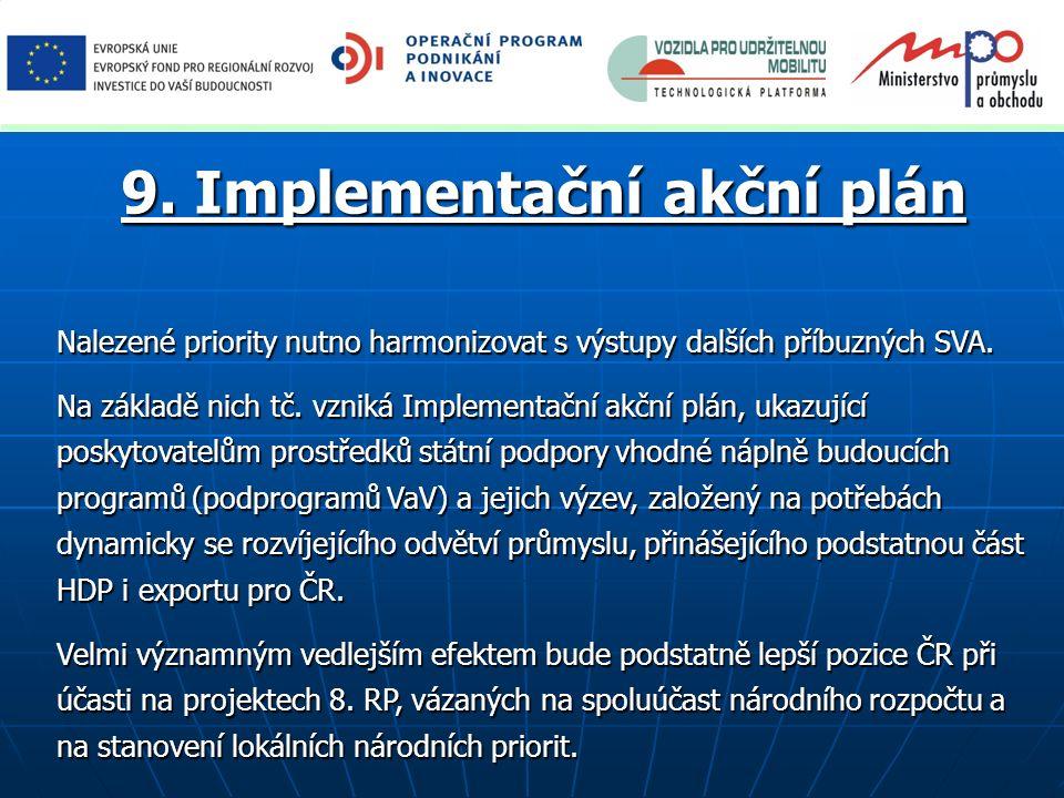 9. Implementační akční plán Nalezené priority nutno harmonizovat s výstupy dalších příbuzných SVA. Na základě nich tč. vzniká Implementační akční plán