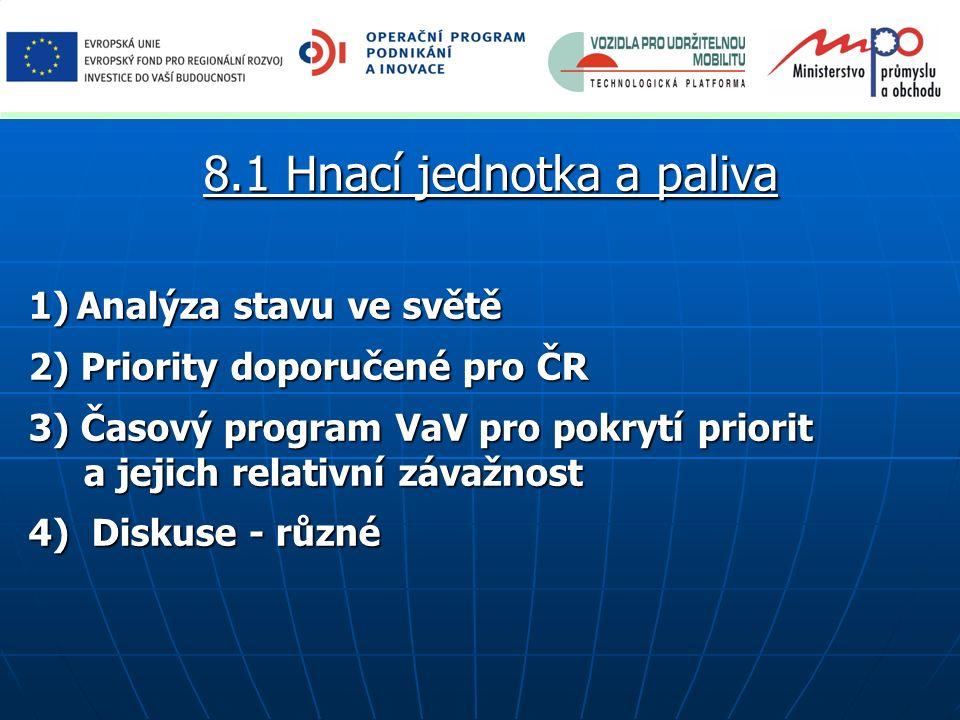 9.Implementační akční plán Nalezené priority nutno harmonizovat s výstupy dalších příbuzných SVA.