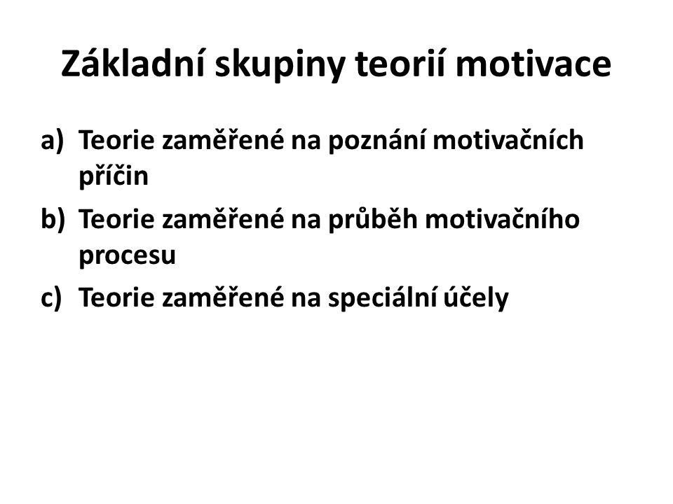 Základní skupiny teorií motivace a)Teorie zaměřené na poznání motivačních příčin b)Teorie zaměřené na průběh motivačního procesu c)Teorie zaměřené na speciální účely