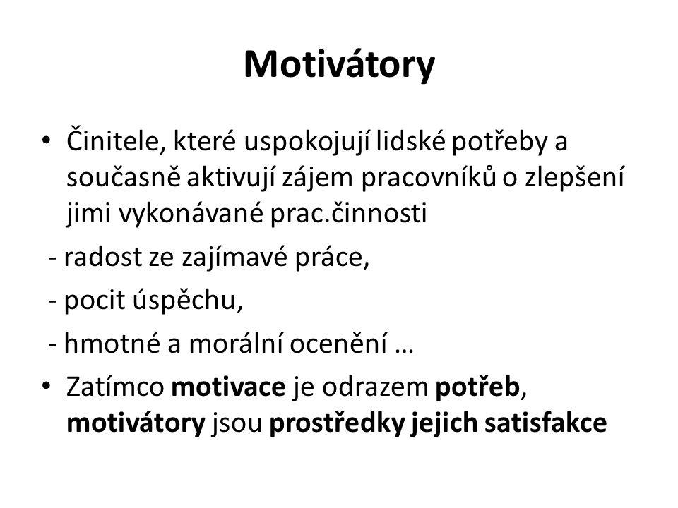 Motivátory Činitele, které uspokojují lidské potřeby a současně aktivují zájem pracovníků o zlepšení jimi vykonávané prac.činnosti - radost ze zajímavé práce, - pocit úspěchu, - hmotné a morální ocenění … Zatímco motivace je odrazem potřeb, motivátory jsou prostředky jejich satisfakce