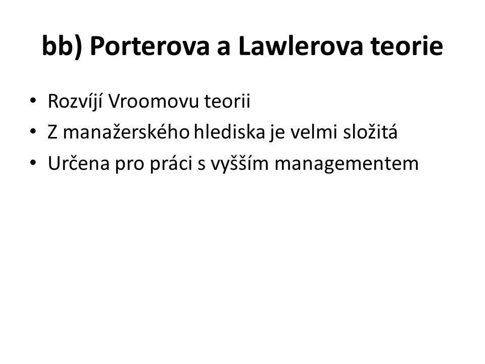 bb) Porterova a Lawlerova teorie Rozvíjí Vroomovu teorii Z manažerského hlediska je velmi složitá Určena pro práci s vyšším managementem
