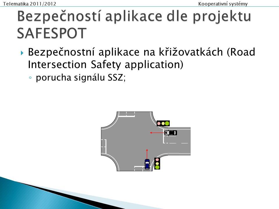 Telematika 2011/2012 Kooperativní systémy  Bezpečnostní aplikace na křižovatkách (Road Intersection Safety application) ◦ porucha signálu SSZ;