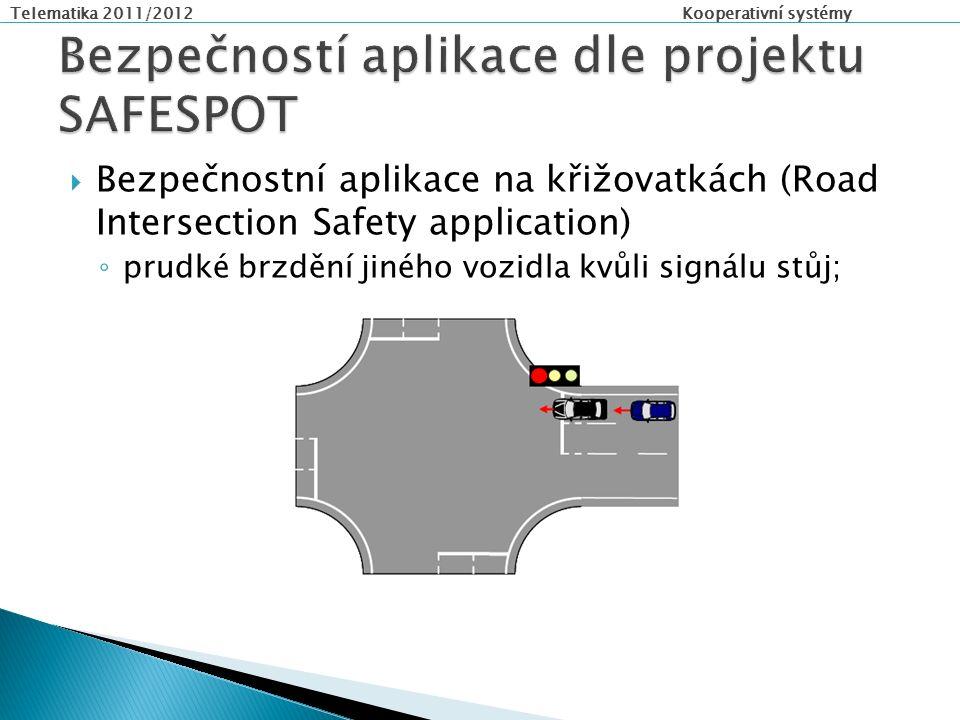 Telematika 2011/2012 Kooperativní systémy  Bezpečnostní aplikace na křižovatkách (Road Intersection Safety application) ◦ prudké brzdění jiného vozidla kvůli signálu stůj;