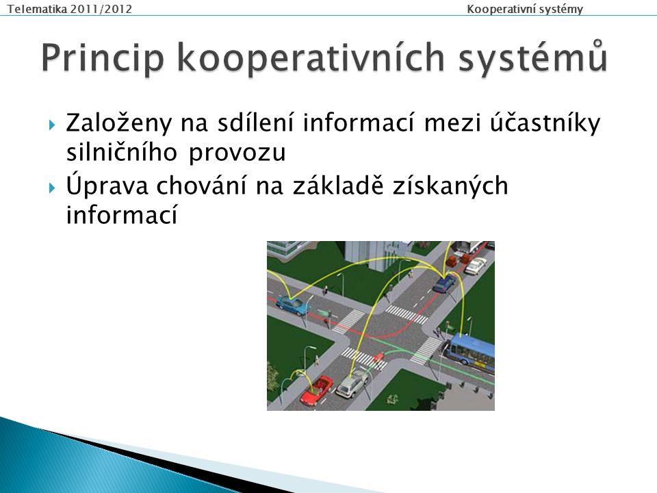 Telematika 2011/2012 Kooperativní systémy  Bezpečnostní aplikace na křižovatkách (Road Intersection Safety application) ◦ zamezení vjezdu do křižovatky, pokud hrozí nebezpečná situace, i pokud má řidič právo přednosti v jízdě