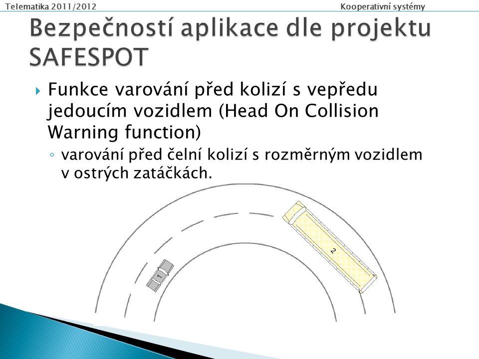 Telematika 2011/2012 Kooperativní systémy  Funkce varování před kolizí s vepředu jedoucím vozidlem (Head On Collision Warning function) ◦ varování před čelní kolizí s rozměrným vozidlem v ostrých zatáčkách.