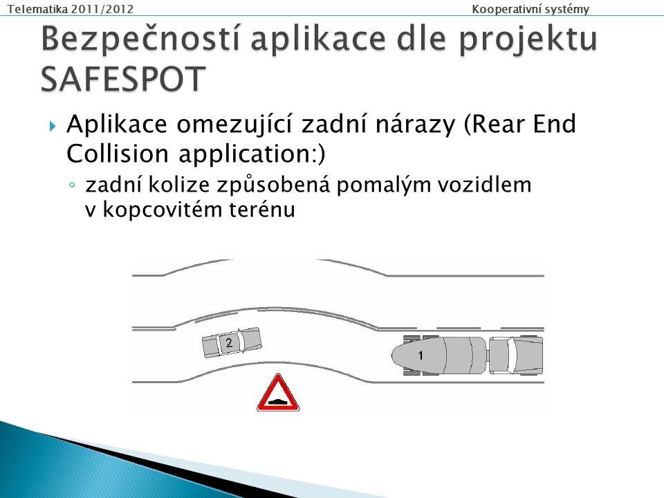 Telematika 2011/2012 Kooperativní systémy  Aplikace omezující zadní nárazy (Rear End Collision application:) ◦ zadní kolize způsobená pomalým vozidlem v kopcovitém terénu