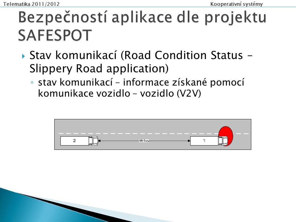 Telematika 2011/2012 Kooperativní systémy  Stav komunikací (Road Condition Status – Slippery Road application) ◦ stav komunikací – informace získané pomocí komunikace vozidlo – vozidlo (V2V)