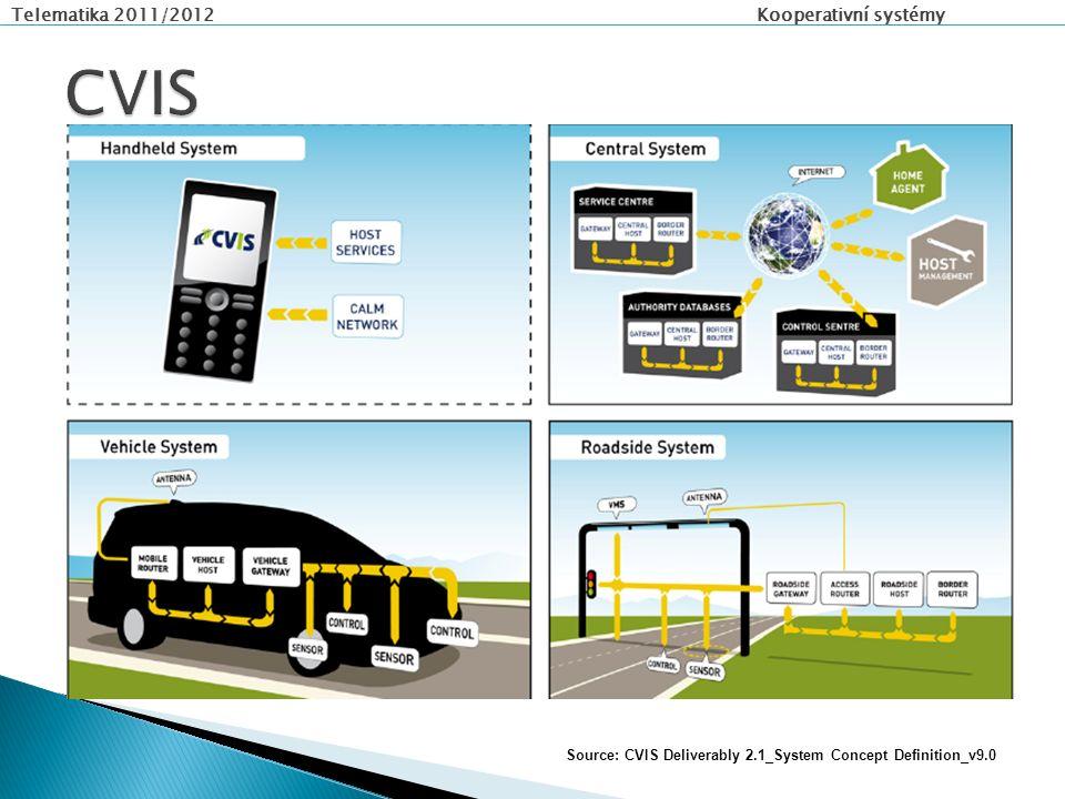 Telematika 2011/2012 Kooperativní systémy Source: CVIS Deliverably 2.1_System Concept Definition_v9.0